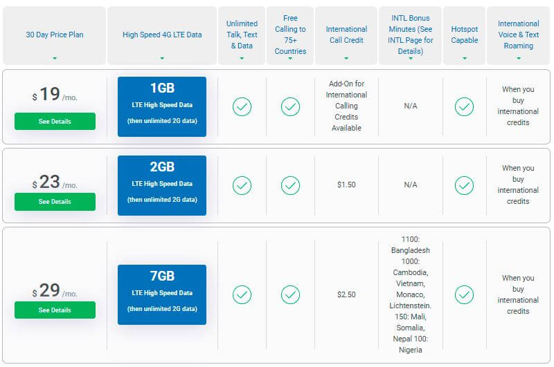 Lycamobile phone plans